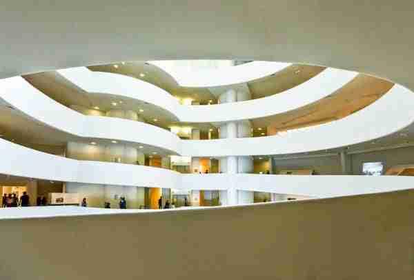 I musei di New York