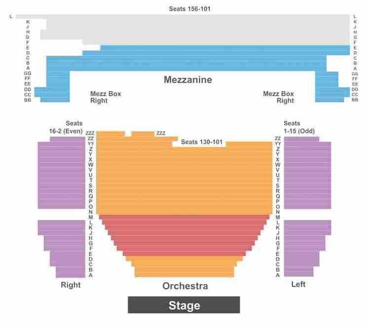 Struttura teatri di Broadway