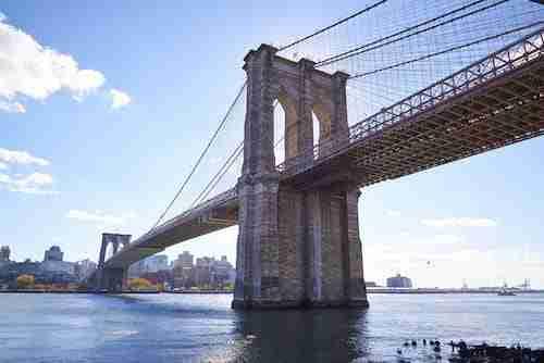 Visitare il ponte di Brooklyn